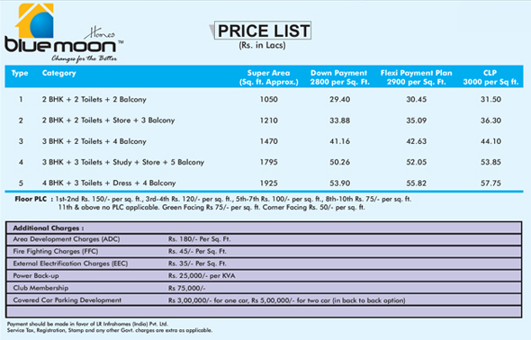 Lr bluemoon homes price list for Home builders price list